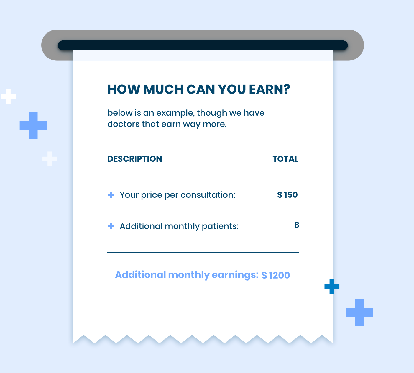 HOW MUCH CAN YOU EARN?